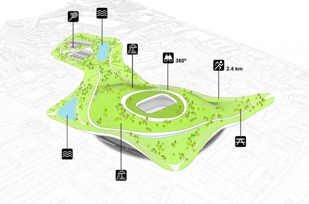 Wizualizacja - dach zielony na Camp Nou